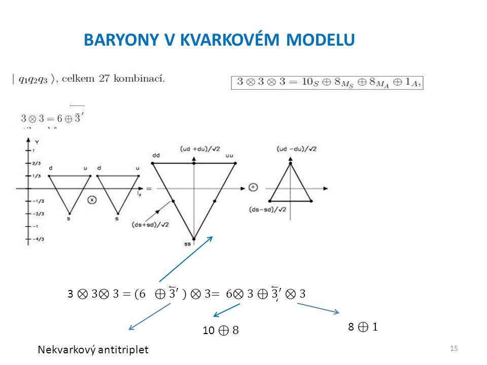 15 BARYONY V KVARKOVÉM MODELU ' 10 ⊕ 8 8 ⊕ 1 Nekvarkový antitriplet