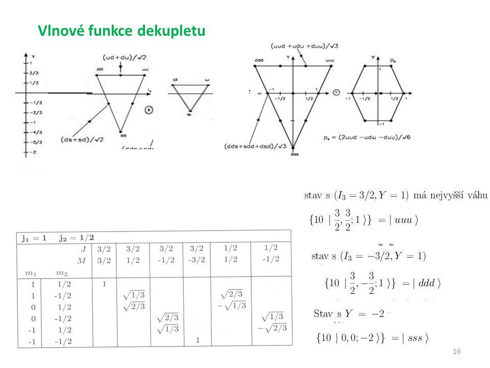 16 Vlnové funkce dekupletu z rozkladu 6⊗ 3