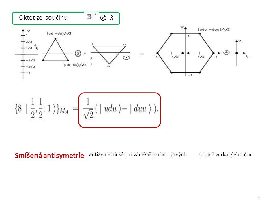 19 Smíšená antisymetrie Oktet ze součinu ⊗ 3