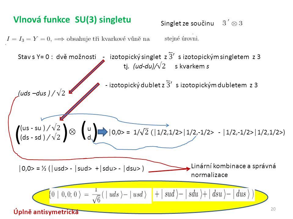 20 Vlnová funkce SU(3) singletu Singlet ze součinu ( ) ⊗ ( udud ) │0,0> = ½ (│usd> - │sud> +│sdu> - │dsu> ) Linární kombinace a správná normalizace Úplně antisymetrická