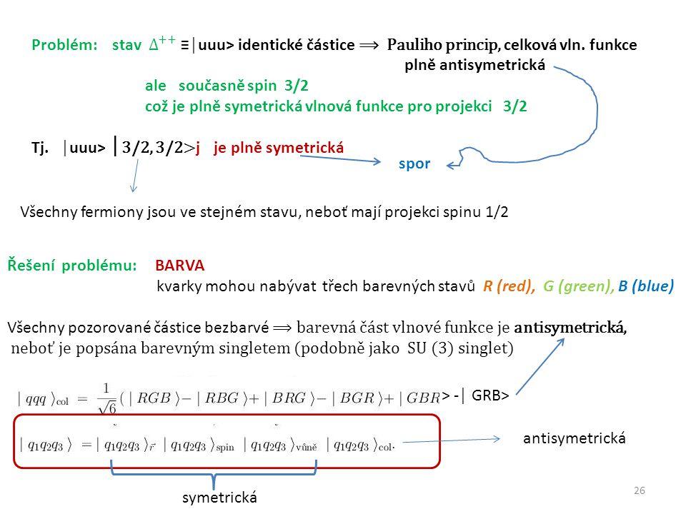 26 spor Všechny fermiony jsou ve stejném stavu, neboť mají projekci spinu 1/2 Řešení problému: BARVA kvarky mohou nabývat třech barevných stavů R (red), G (green), B (blue) Všechny pozorované částice bezbarvé ⟹ barevná část vlnové funkce je antisymetrická, neboť je popsána barevným singletem (podobně jako SU (3) singlet) > -│ GRB> antisymetrická symetrická