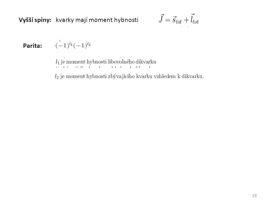 28 Vyšší spiny: kvarky mají moment hybnosti Parita: