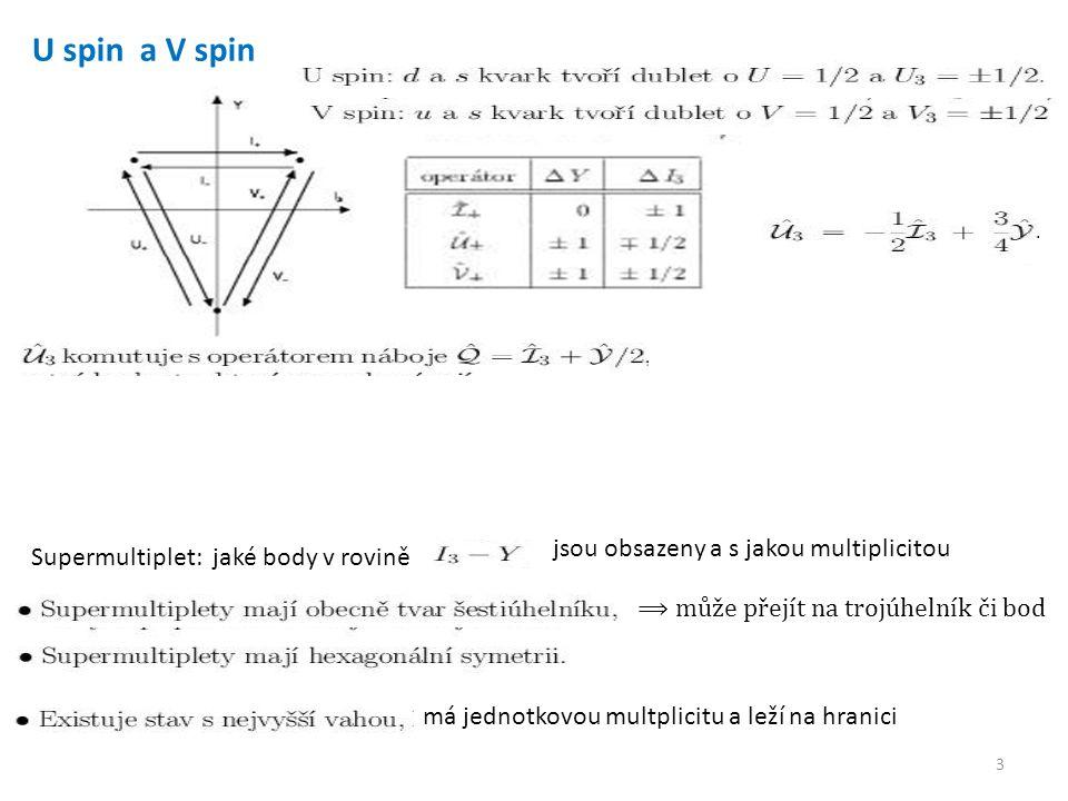 U spin a V spin Supermultiplet: jaké body v rovině jsou obsazeny a s jakou multiplicitou ⟹ může přejít na trojúhelník či bod má jednotkovou multplicitu a leží na hranici 3