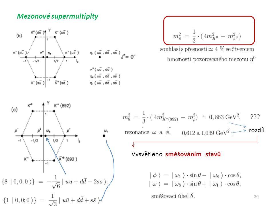 30 Mezonové supermultiplty rozdíl Vvsvětleno směšováním stavů