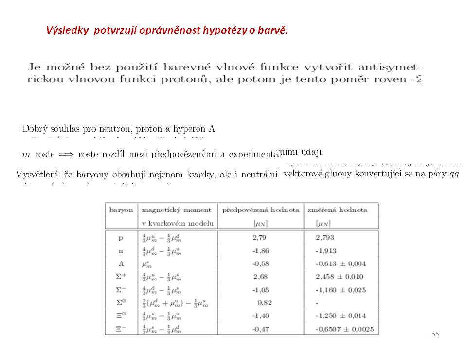 35 Výsledky potvrzují oprávněnost hypotézy o barvě.