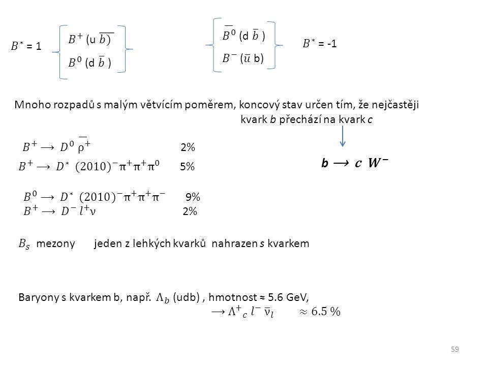 59 Mnoho rozpadů s malým větvícím poměrem, koncový stav určen tím, že nejčastěji kvark b přechází na kvark c