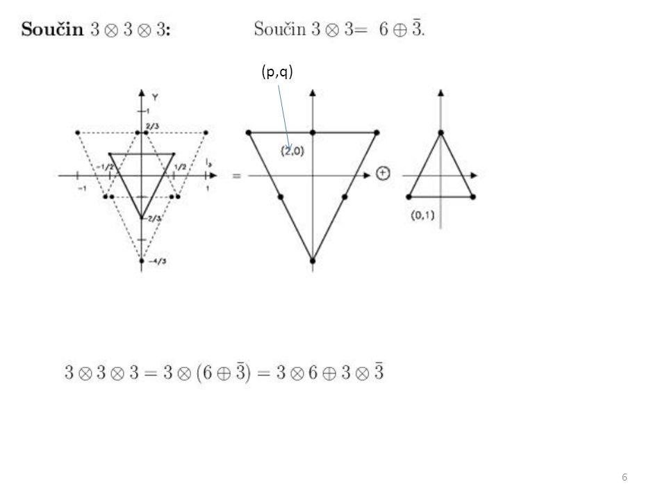 27 Proton s projekcí spinu ½.