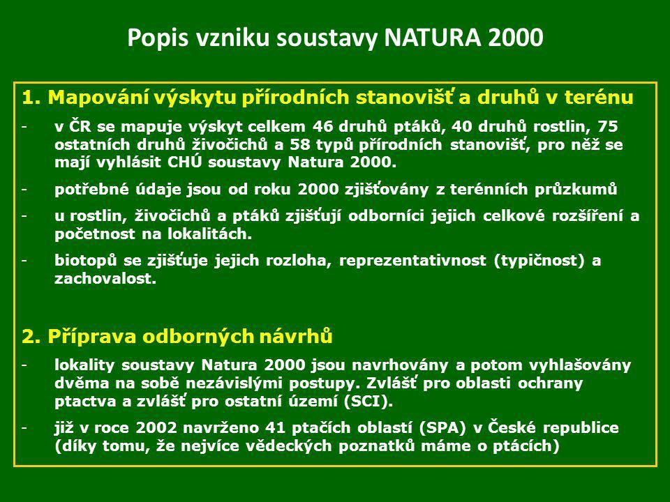 Popis vzniku soustavy NATURA 2000 1. Mapování výskytu přírodních stanovišť a druhů v terénu -v ČR se mapuje výskyt celkem 46 druhů ptáků, 40 druhů ros