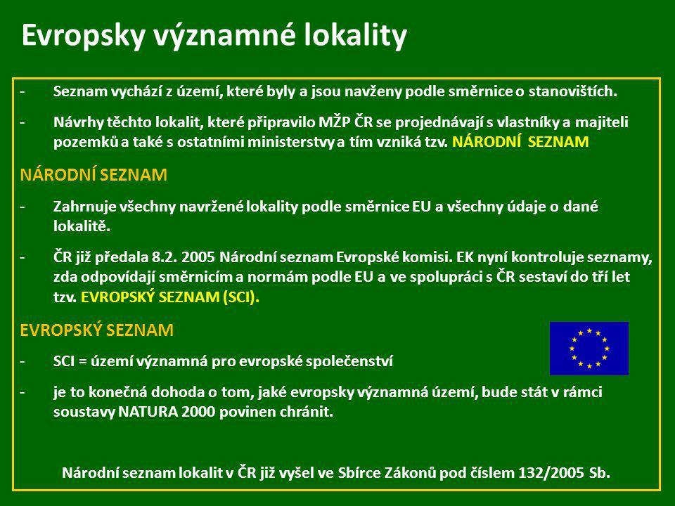 Evropsky významné lokality -Seznam vychází z území, které byly a jsou navženy podle směrnice o stanovištích. -Návrhy těchto lokalit, které připravilo