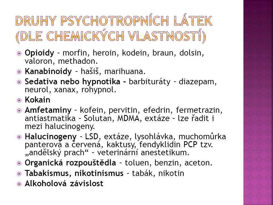  Opioidy – morfin, heroin, kodein, braun, dolsin, valoron, methadon.  Kanabinoidy – hašiš, marihuana.  Sedativa nebo hypnotika – barbituráty – diaz