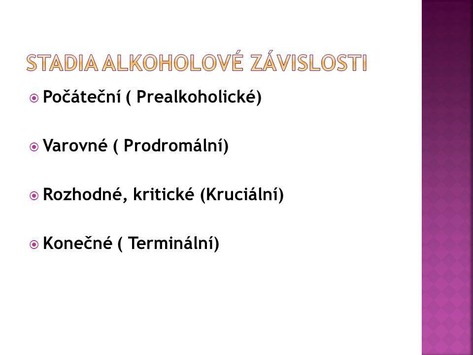  Počáteční ( Prealkoholické)  Varovné ( Prodromální)  Rozhodné, kritické (Kruciální)  Konečné ( Terminální)