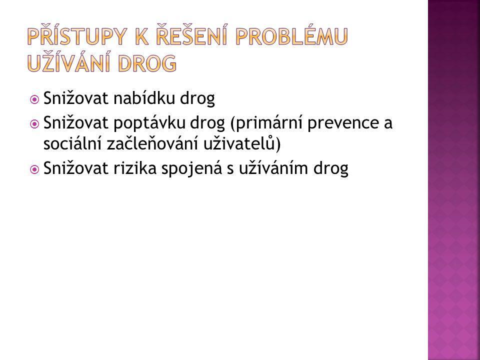  Snižovat nabídku drog  Snižovat poptávku drog (primární prevence a sociální začleňování uživatelů)  Snižovat rizika spojená s užíváním drog