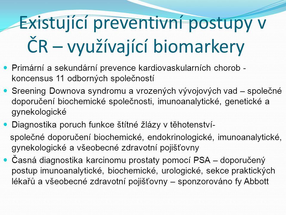 Existující preventivní postupy v ČR – využívající biomarkery Primární a sekundární prevence kardiovaskularních chorob - koncensus 11 odborných společností Sreening Downova syndromu a vrozených vývojových vad – společné doporučení biochemické společnosti, imunoanalytické, genetické a gynekologické Diagnostika poruch funkce štítné žlázy v těhotenství- společné doporučení biochemické, endokrinologické, imunoanalytické, gynekologické a všeobecné zdravotní pojišťovny Časná diagnostika karcinomu prostaty pomocí PSA – doporučený postup imunoanalytické, biochemické, urologické, sekce praktických lékařů a všeobecné zdravotní pojišťovny – sponzorováno fy Abbott