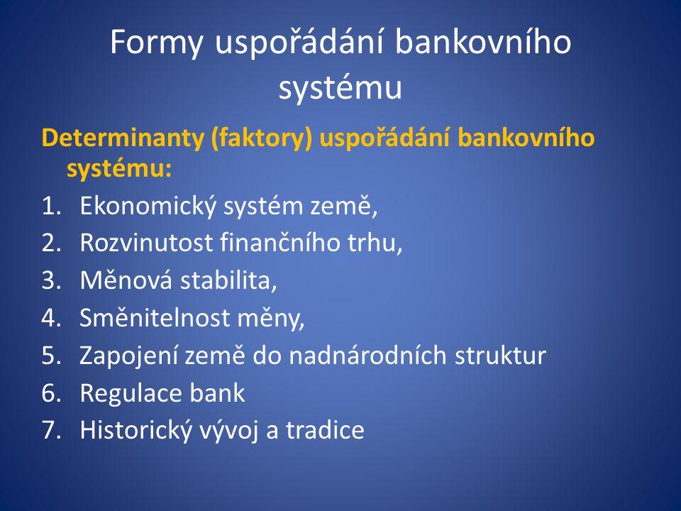 Formy uspořádání bankovního systému Determinanty (faktory) uspořádání bankovního systému: 1.Ekonomický systém země, 2.Rozvinutost finančního trhu, 3.M