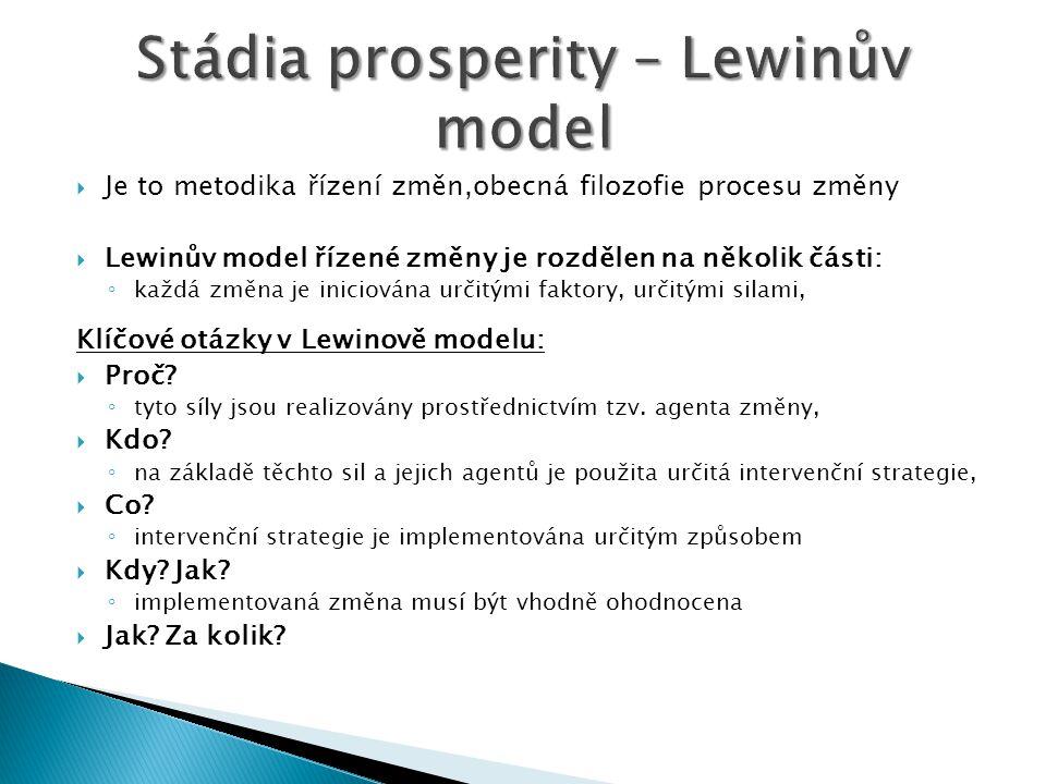  Je to metodika řízení změn,obecná filozofie procesu změny  Lewinův model řízené změny je rozdělen na několik části: ◦ každá změna je iniciována určitými faktory, určitými silami, Klíčové otázky v Lewinově modelu:  Proč.