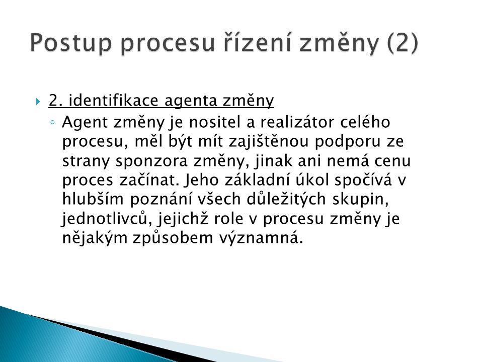  2. identifikace agenta změny ◦ Agent změny je nositel a realizátor celého procesu, měl být mít zajištěnou podporu ze strany sponzora změny, jinak an