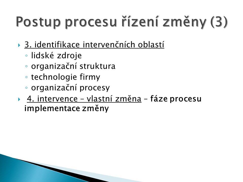  3. identifikace intervenčních oblastí ◦ lidské zdroje ◦ organizační struktura ◦ technologie firmy ◦ organizační procesy  4. intervence – vlastní zm