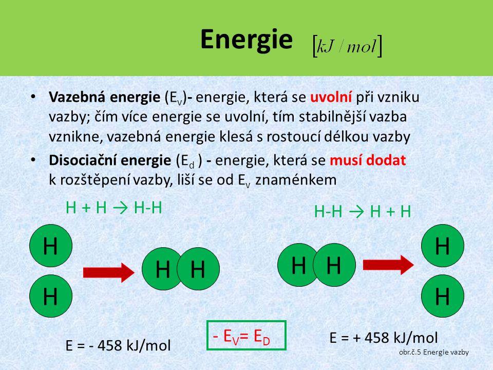Energie Vazebná energie (E v )- energie, která se uvolní při vzniku vazby; čím více energie se uvolní, tím stabilnější vazba vznikne, vazebná energie klesá s rostoucí délkou vazby Disociační energie (E d ) - energie, která se musí dodat k rozštěpení vazby, liší se od E v znaménkem H-H → H + H E = + 458 kJ/mol - E V = E D H + H → H-H E = - 458 kJ/mol H H HH HH H H obr.č.5 Energie vazby