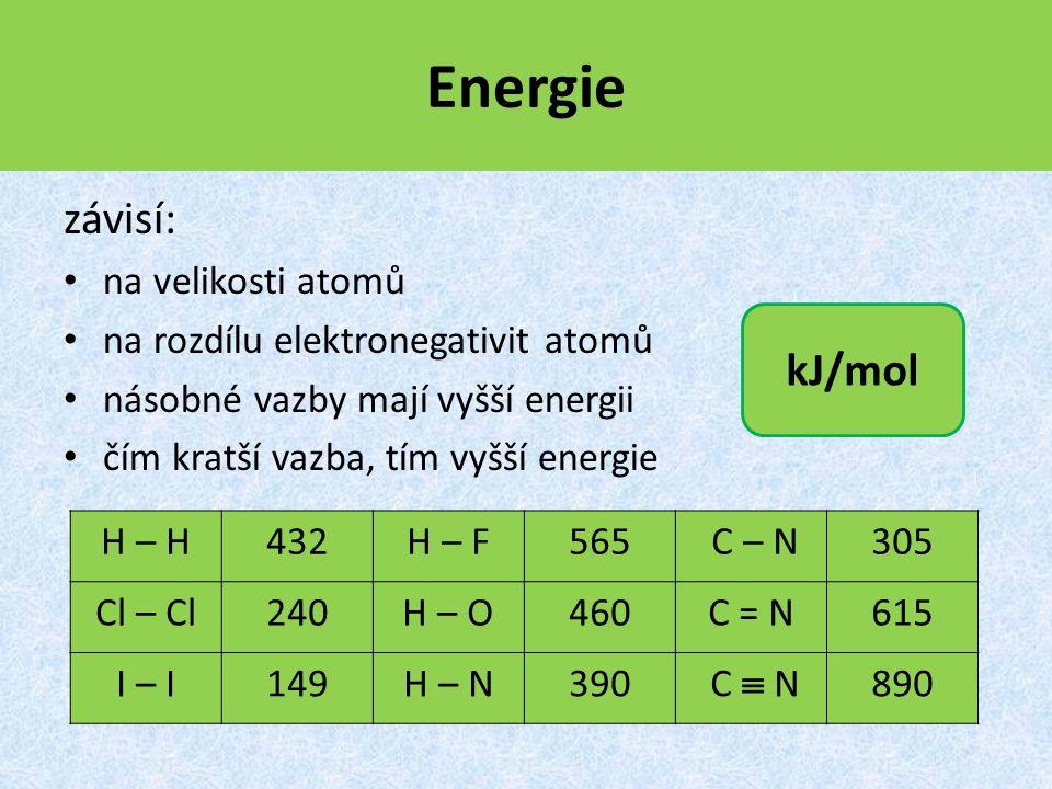 Energie závisí: na velikosti atomů na rozdílu elektronegativit atomů násobné vazby mají vyšší energii čím kratší vazba, tím vyšší energie H – H432H – F565 C – N305 Cl – Cl240H – O460C = N615 I – I149H – N390890 kJ/mol