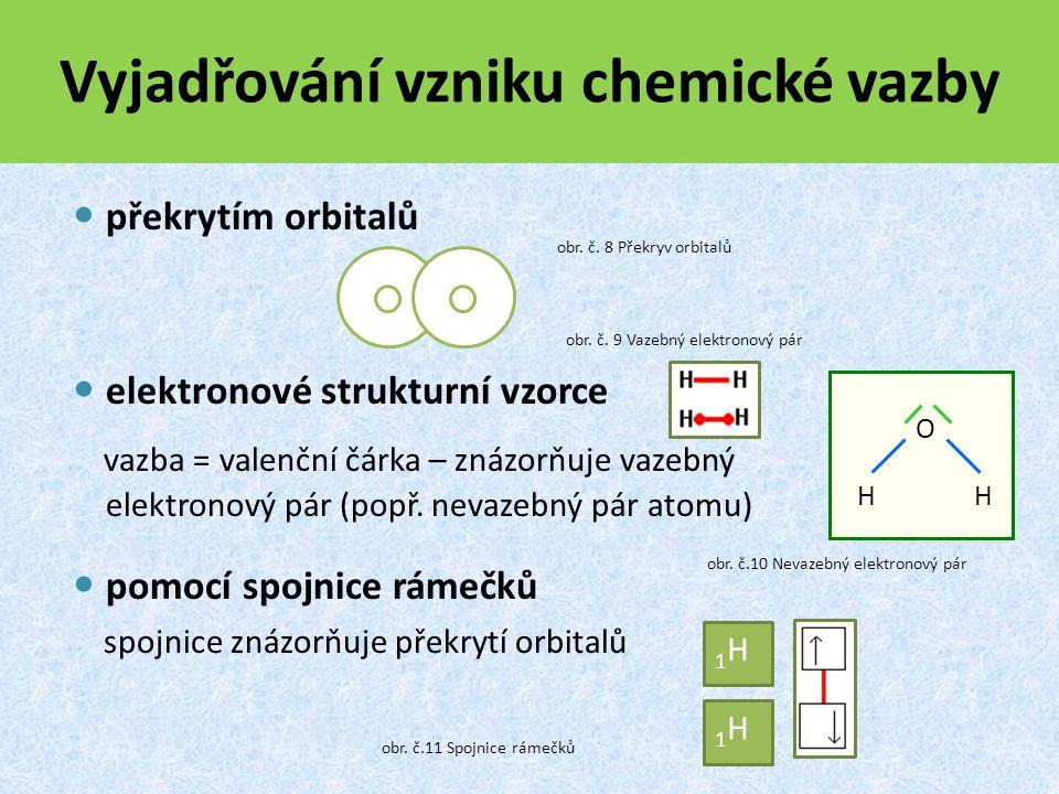 Vyjadřování vzniku chemické vazby překrytím orbitalů elektronové strukturní vzorce vazba = valenční čárka – znázorňuje vazebný elektronový pár (popř.