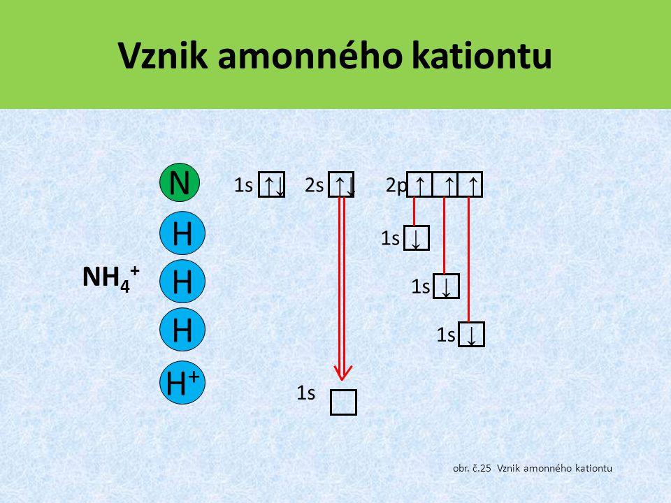 Vznik amonného kationtu N 1s ↑↓ 2p ↑ ↑ ↑ 2s ↑↓ H 1s ↓ H H H+H+ 1s NH 4 + obr.