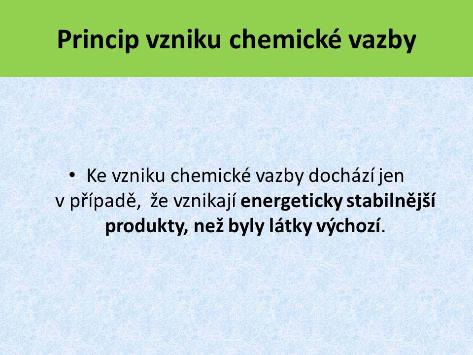 Princip vzniku chemické vazby Ke vzniku chemické vazby dochází jen v případě, že vznikají energeticky stabilnější produkty, než byly látky výchozí.