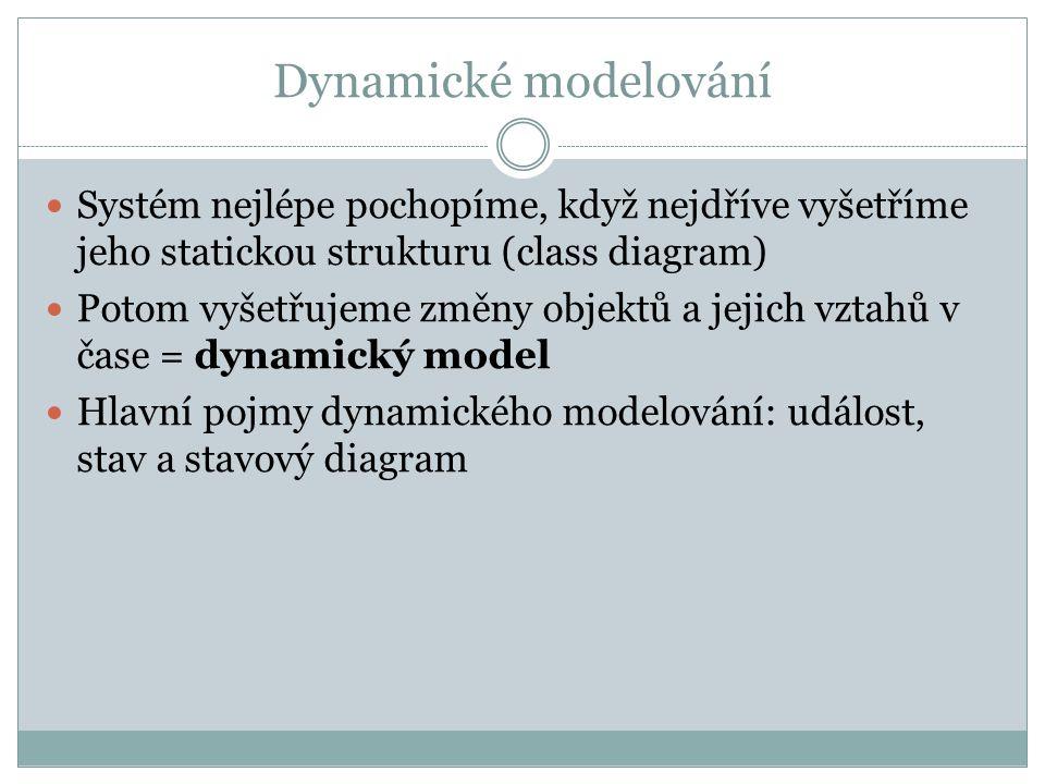 Dynamické modelování Systém nejlépe pochopíme, když nejdříve vyšetříme jeho statickou strukturu (class diagram) Potom vyšetřujeme změny objektů a jeji