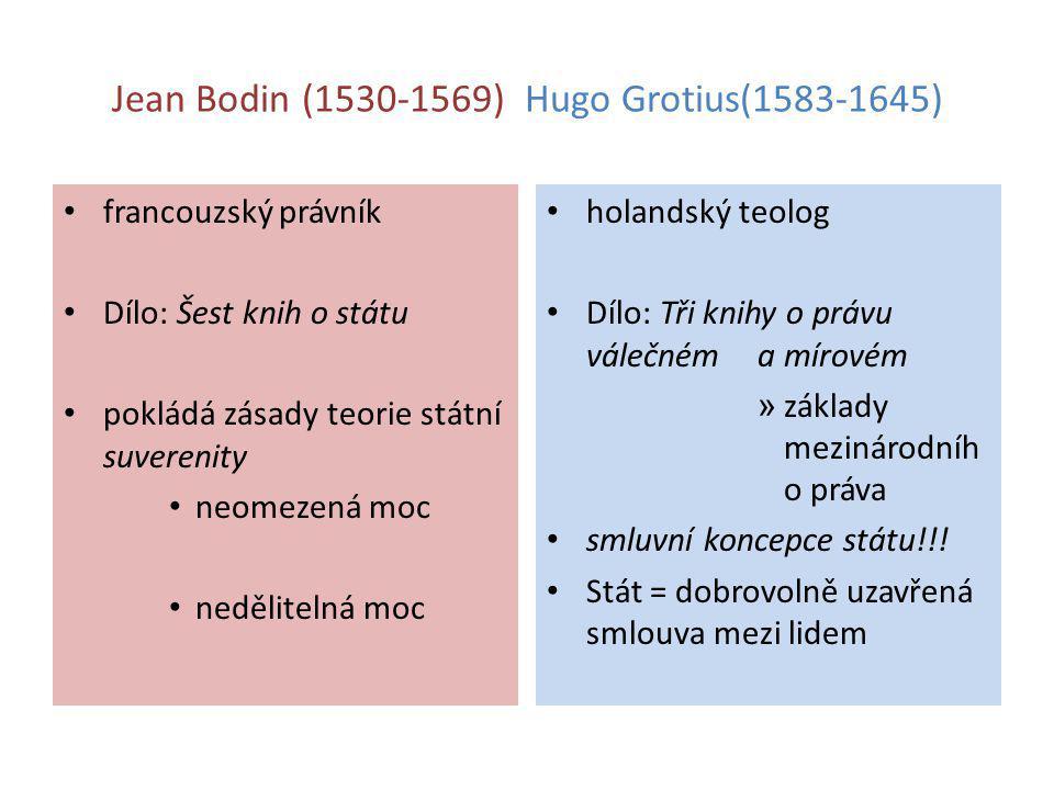 Jean Bodin (1530-1569) Hugo Grotius(1583-1645) francouzský právník Dílo: Šest knih o státu pokládá zásady teorie státní suverenity neomezená moc neděl