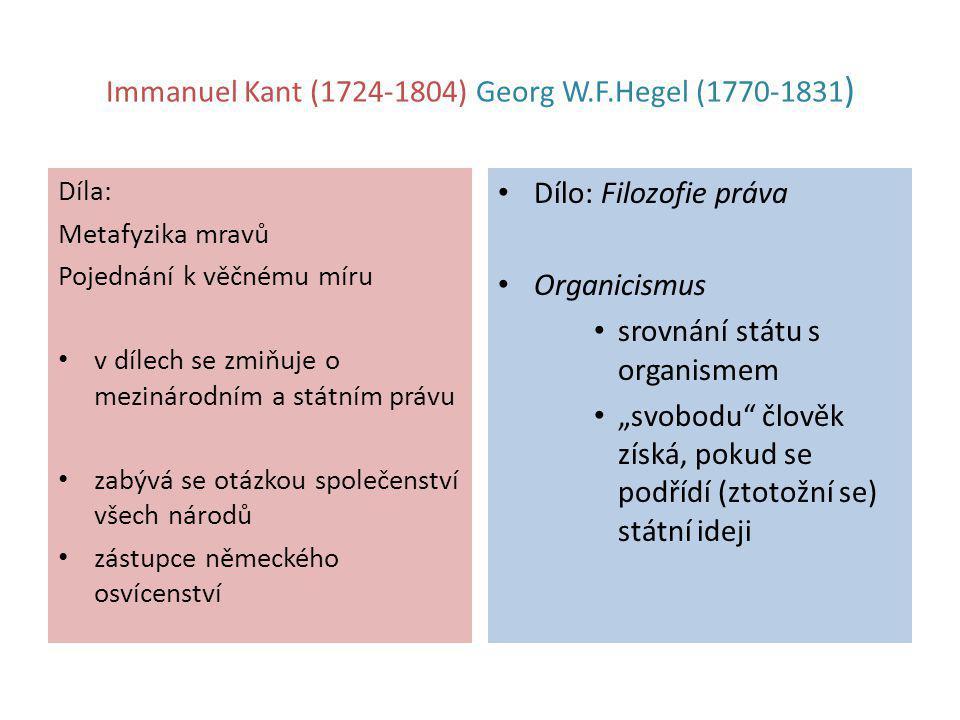 Immanuel Kant (1724-1804) Georg W.F.Hegel (1770-1831 ) Díla: Metafyzika mravů Pojednání k věčnému míru v dílech se zmiňuje o mezinárodním a státním pr