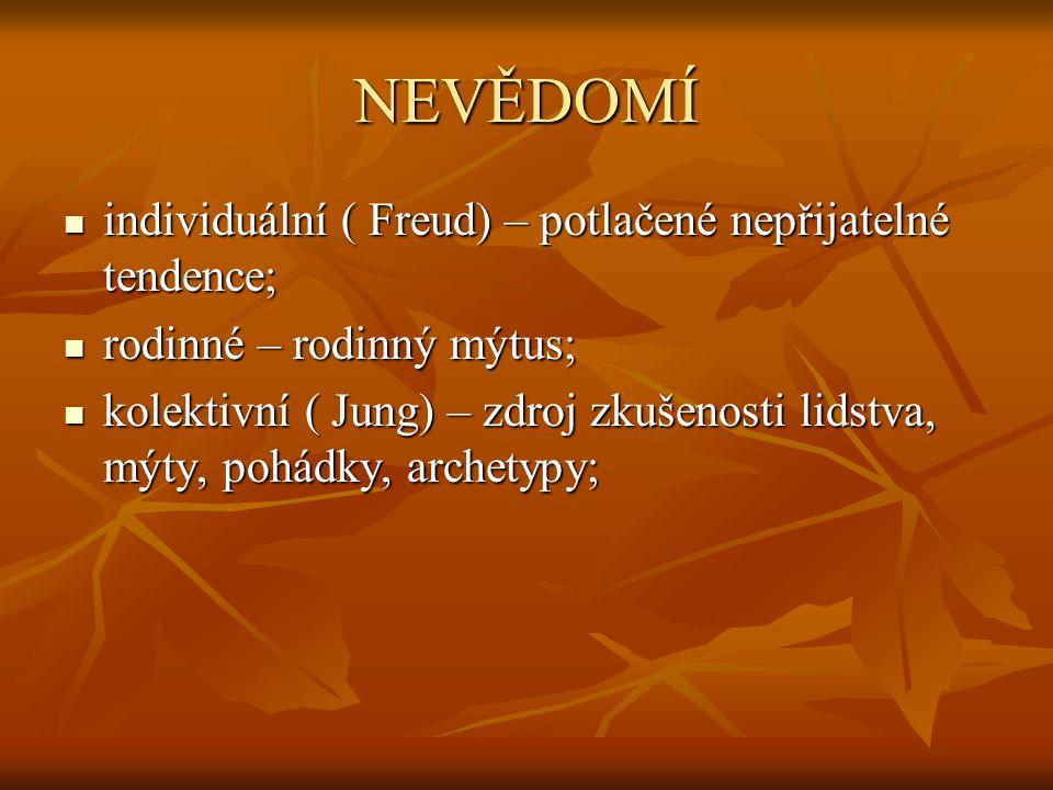 NEVĚDOMÍ individuální ( Freud) – potlačené nepřijatelné tendence; individuální ( Freud) – potlačené nepřijatelné tendence; rodinné – rodinný mýtus; ro