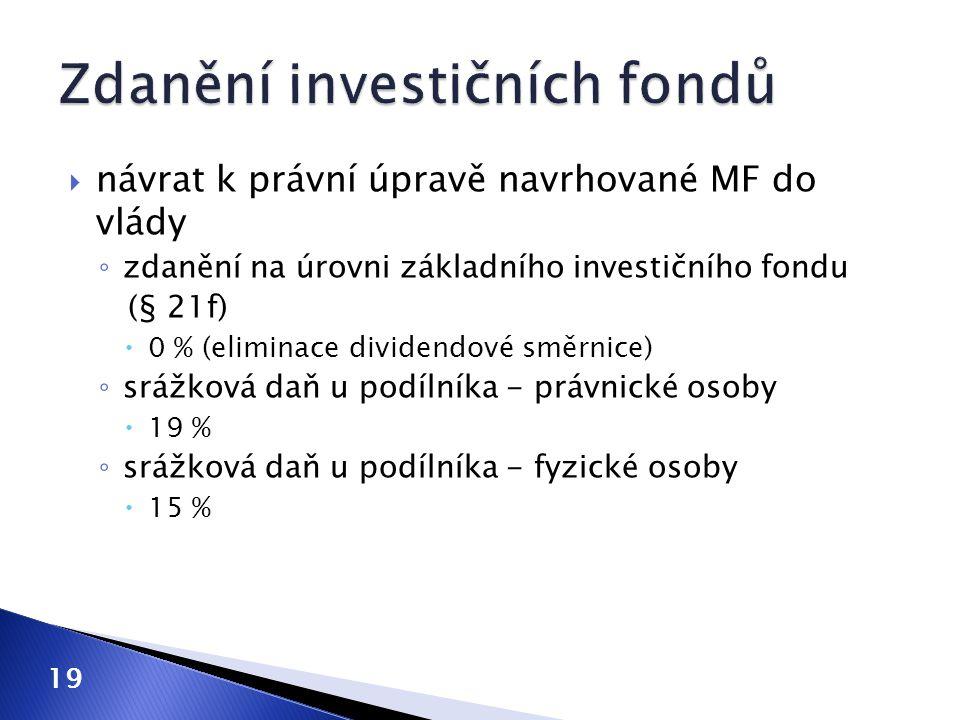  návrat k právní úpravě navrhované MF do vlády ◦ zdanění na úrovni základního investičního fondu (§ 21f)  0 % (eliminace dividendové směrnice) ◦ srá