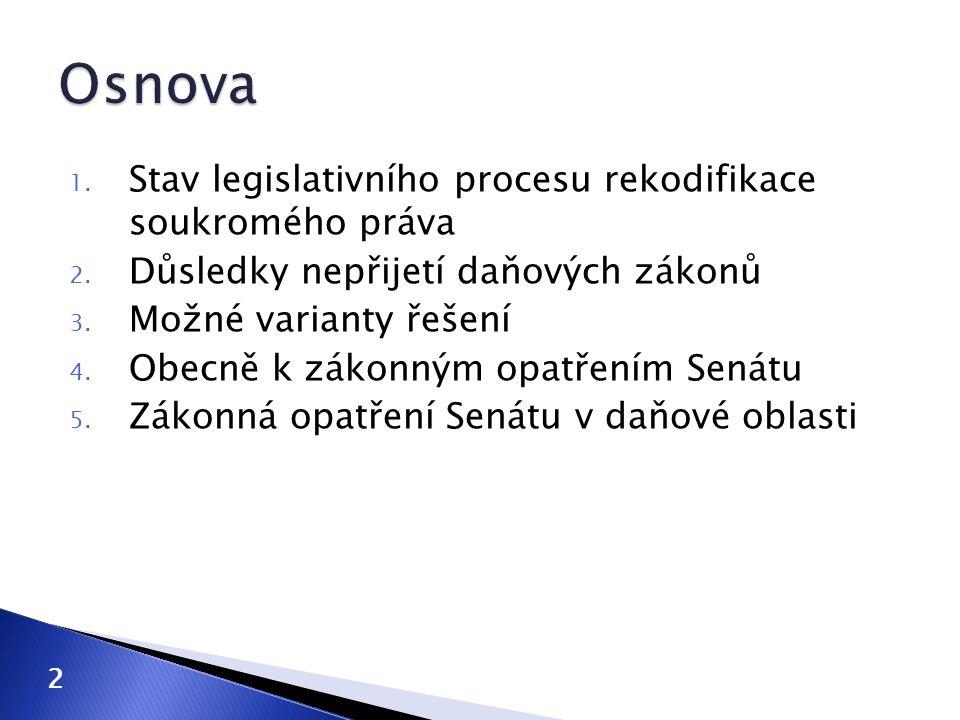 1. Stav legislativního procesu rekodifikace soukromého práva 2. Důsledky nepřijetí daňových zákonů 3. Možné varianty řešení 4. Obecně k zákonným opatř