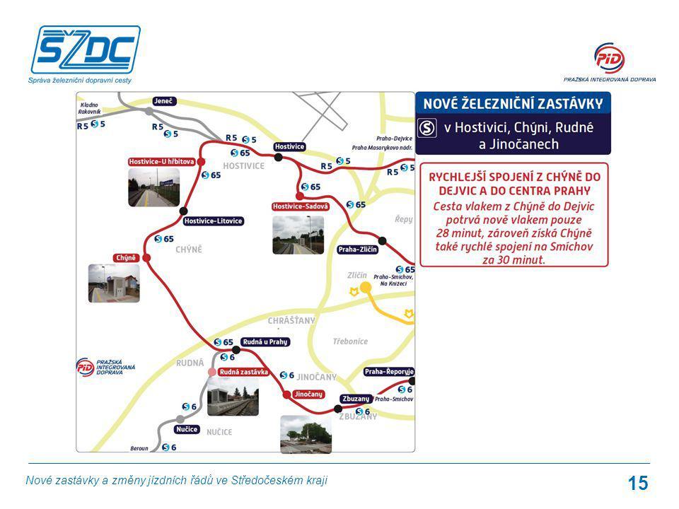 15 Nové zastávky a změny jízdních řádů ve Středočeském kraji