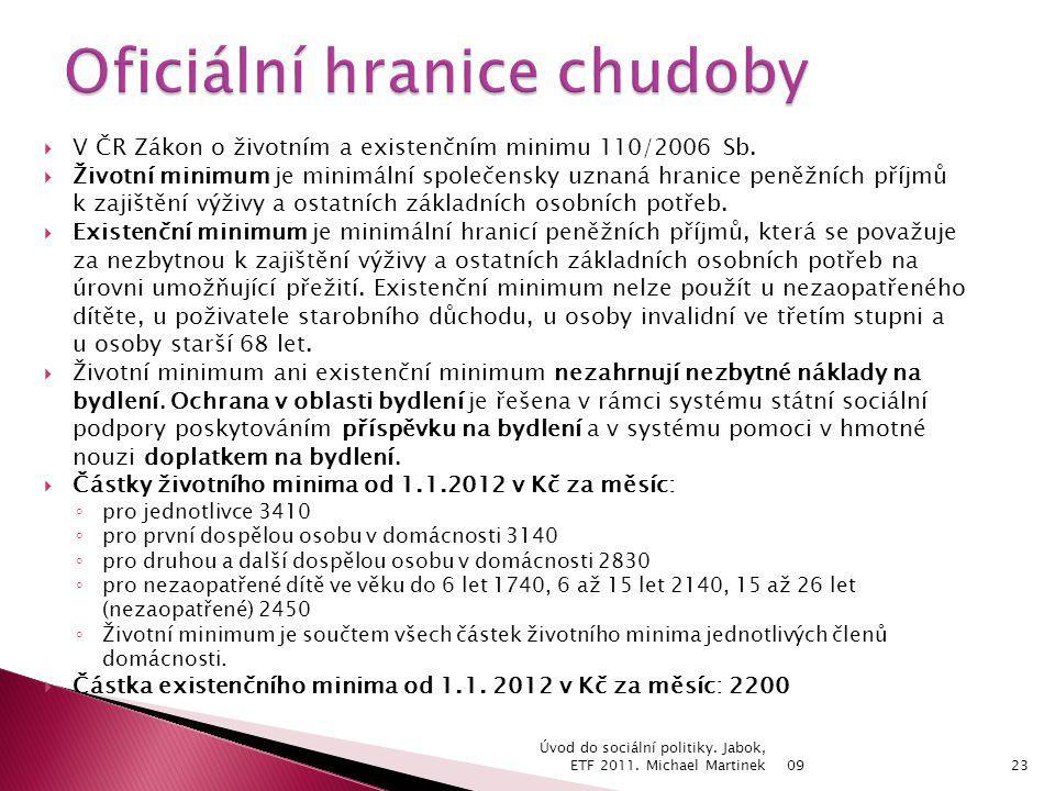  V ČR Zákon o životním a existenčním minimu 110/2006 Sb.