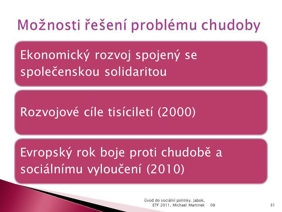 Ekonomický rozvoj spojený se společenskou solidaritou Rozvojové cíle tisíciletí (2000) Evropský rok boje proti chudobě a sociálnímu vyloučení (2010) 09 Úvod do sociální politiky.