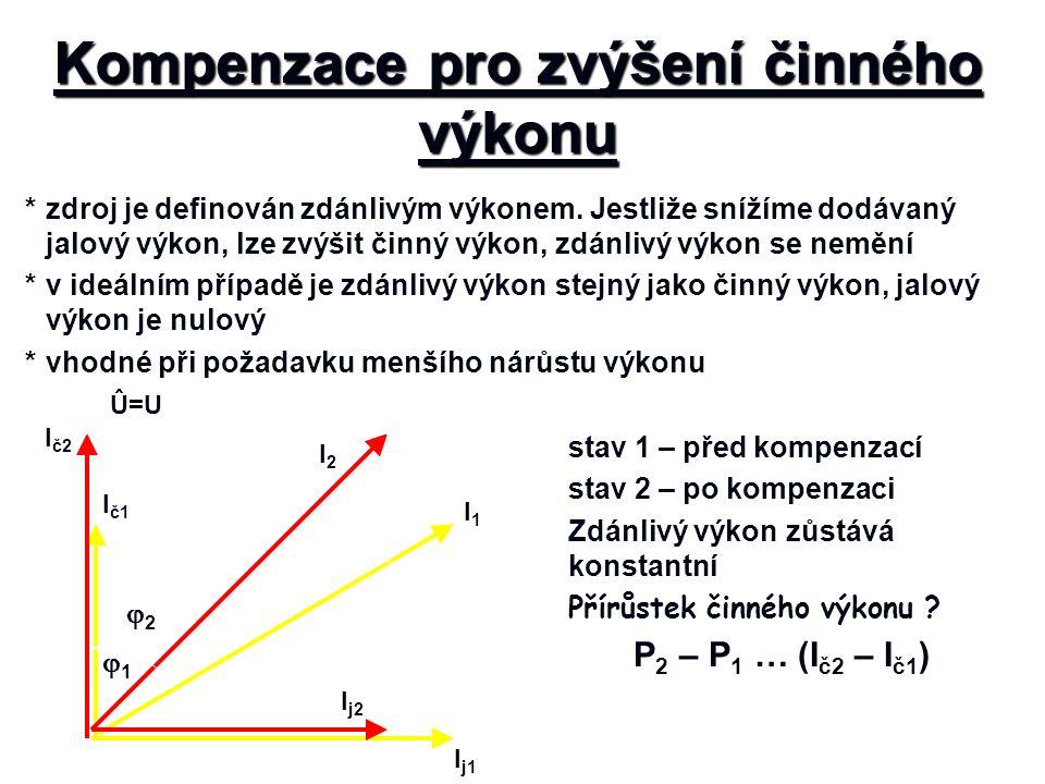 Kompenzace pro zvýšení činného výkonu *zdroj je definován zdánlivým výkonem. Jestliže snížíme dodávaný jalový výkon, lze zvýšit činný výkon, zdánlivý