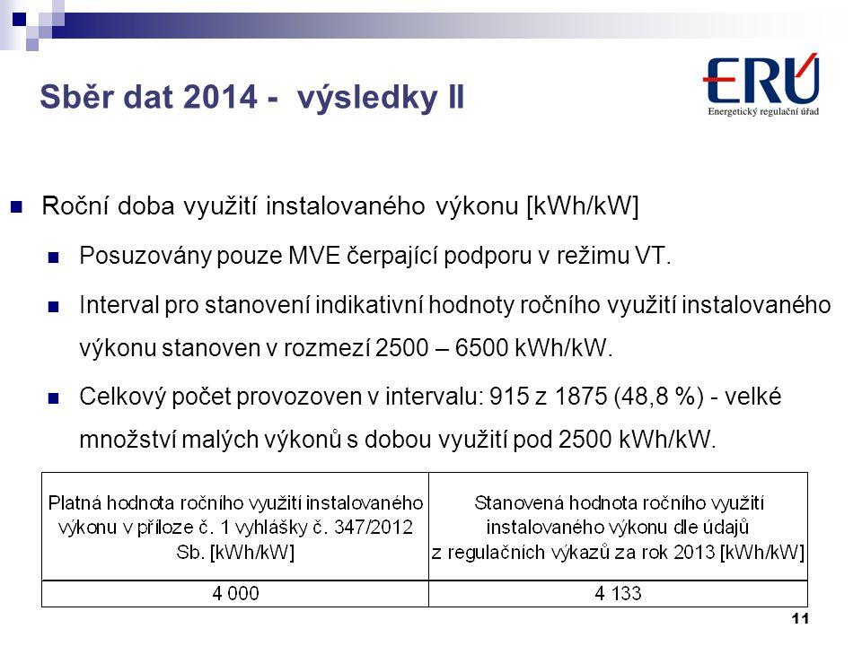 Sběr dat 2014 - výsledky II Roční doba využití instalovaného výkonu [kWh/kW] Posuzovány pouze MVE čerpající podporu v režimu VT.
