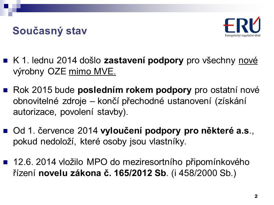 Současný stav K 1. lednu 2014 došlo zastavení podpory pro všechny nové výrobny OZE mimo MVE.