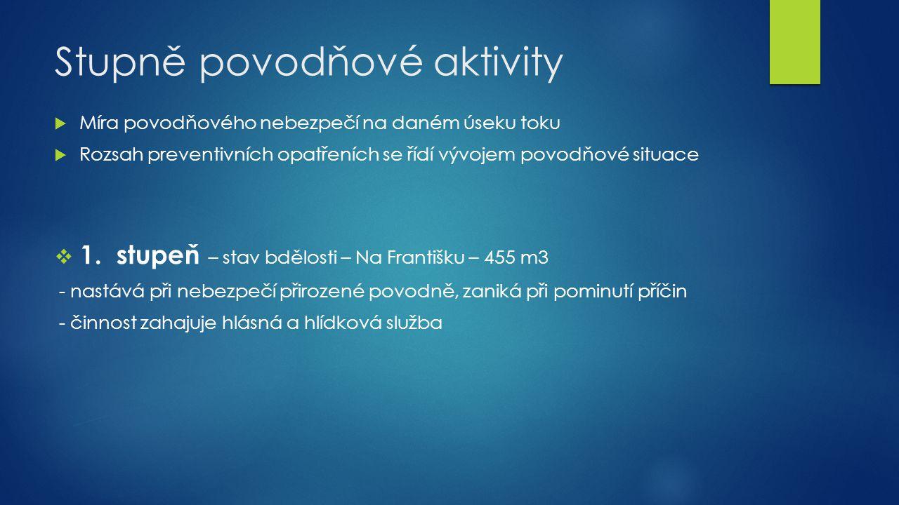 Zdroje  http://eagri.cz/public/web/mze/legislativa/pravni-predpisy-mze/tematicky-prehled/100053127.html http://eagri.cz/public/web/mze/legislativa/pravni-predpisy-mze/tematicky-prehled/100053127.html  http://www.hzscr.cz/clanek/povodne-a-protipovodnova-opatreni-v-hlavnim-meste-praze.aspx http://www.hzscr.cz/clanek/povodne-a-protipovodnova-opatreni-v-hlavnim-meste-praze.aspx  http://www.priroda.cz/clanky.php?detail=1106&stranka=2 http://www.priroda.cz/clanky.php?detail=1106&stranka=2  http://www.priroda.cz/clanky.php?detail=1106 http://www.priroda.cz/clanky.php?detail=1106  http://zpravy.idnes.cz/praha-uz-vi-kam-se-pri-pripadne-povodni-rozlije-voda-ma-novy-model-pys- /domaci.aspx?c=A110815_152135_praha-zpravy_ab http://zpravy.idnes.cz/praha-uz-vi-kam-se-pri-pripadne-povodni-rozlije-voda-ma-novy-model-pys- /domaci.aspx?c=A110815_152135_praha-zpravy_ab  http://technet.idnes.cz/povoden-nema-v-praze-sanci-jak-funguji-protipovodnova-opatreni-pss- /tec_reportaze.aspx?c=A060403_174657_tec_checktech_vse http://technet.idnes.cz/povoden-nema-v-praze-sanci-jak-funguji-protipovodnova-opatreni-pss- /tec_reportaze.aspx?c=A060403_174657_tec_checktech_vse  http://www.nase-voda.cz/novy-rozlivovy-model-praha-je-proti-povodni-dostatecne-chranena/ http://www.nase-voda.cz/novy-rozlivovy-model-praha-je-proti-povodni-dostatecne-chranena/  http://www.youtube.com/watch?feature=player_embedded&v=9TwZn0kPEAs http://www.youtube.com/watch?feature=player_embedded&v=9TwZn0kPEAs  http://cs.wikipedia.org/wiki/Protipovod%C5%88ov%C3%A1_ochrana_Prahy http://cs.wikipedia.org/wiki/Protipovod%C5%88ov%C3%A1_ochrana_Prahy  http://www.meteocentrum.cz/zmeny-klimatu/dusledky-sucho-povodne.php http://www.meteocentrum.cz/zmeny-klimatu/dusledky-sucho-povodne.php  http://img.aktualne.centrum.cz/529/7/5290750-foto-tak-povodne-v-roce-2002-zasahly-prazske-metro.jpg http://img.aktualne.centrum.cz/529/7/5290750-foto-tak-povodne-v-roce-2002-zasahly-prazske-metro.jpg  http://praha.idnes.cz/foto.aspx?r=praha-zpravy&c=A120