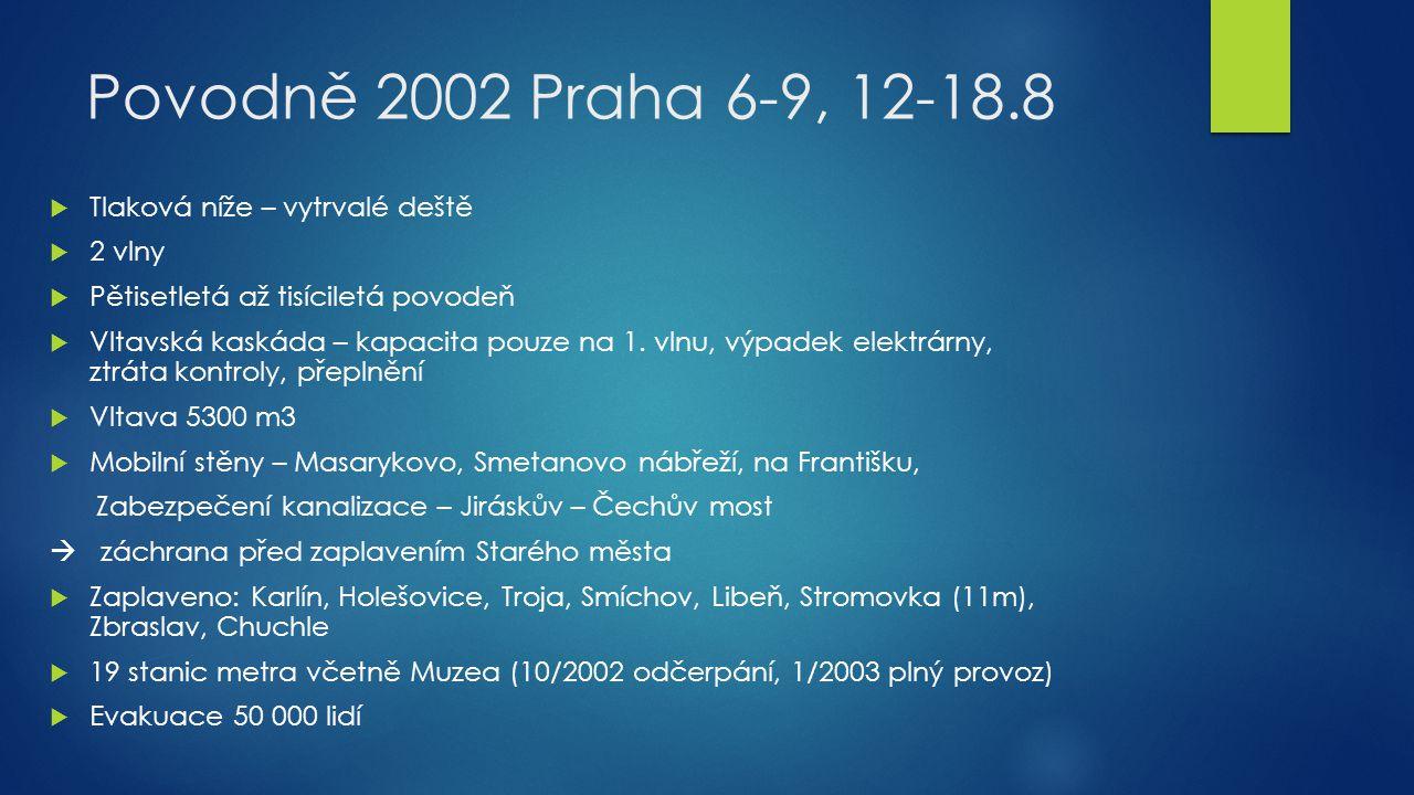 Povodně 2002 Praha 6-9, 12-18.8  Tlaková níže – vytrvalé deště  2 vlny  Pětisetletá až tisíciletá povodeň  Vltavská kaskáda – kapacita pouze na 1.