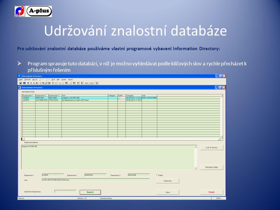 Udržování znalostní databáze Pro udržování znalostní databáze používáme vlastní programové vybavení Information Directory:  Program spravuje tuto databázi, v níž je možno vyhledávat podle klíčových slov a rychle přecházet k příslušným řešením