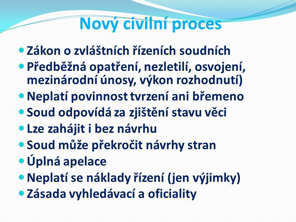 Nový civilní proces Zákon o zvláštních řízeních soudních Předběžná opatření, nezletilí, osvojení, mezinárodní únosy, výkon rozhodnutí) Neplatí povinno