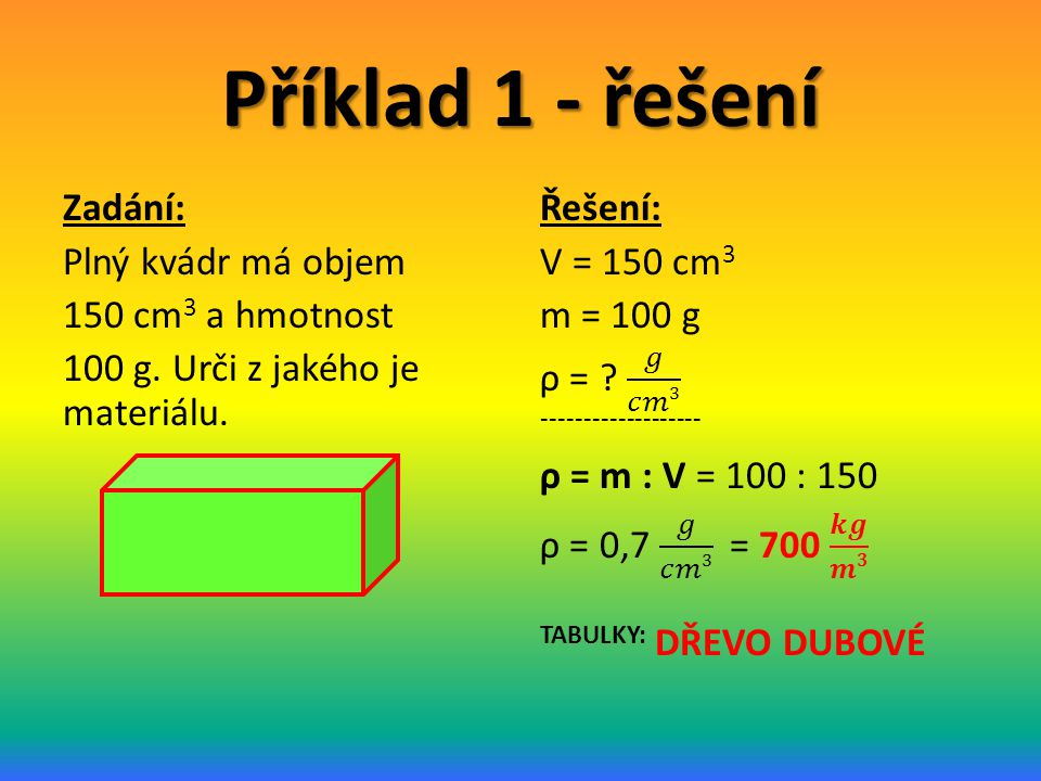 Příklad 1 - řešení Zadání: Plný kvádr má objem 150 cm 3 a hmotnost 100 g. Urči z jakého je materiálu.