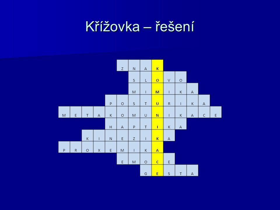 Křížovka – řešení ZNAK SLOVO MIMIKA POSTURIKA METAKOMUNIKACE HAPTIKA KINEZIKA PROXEMIKA EMOCE GESTA