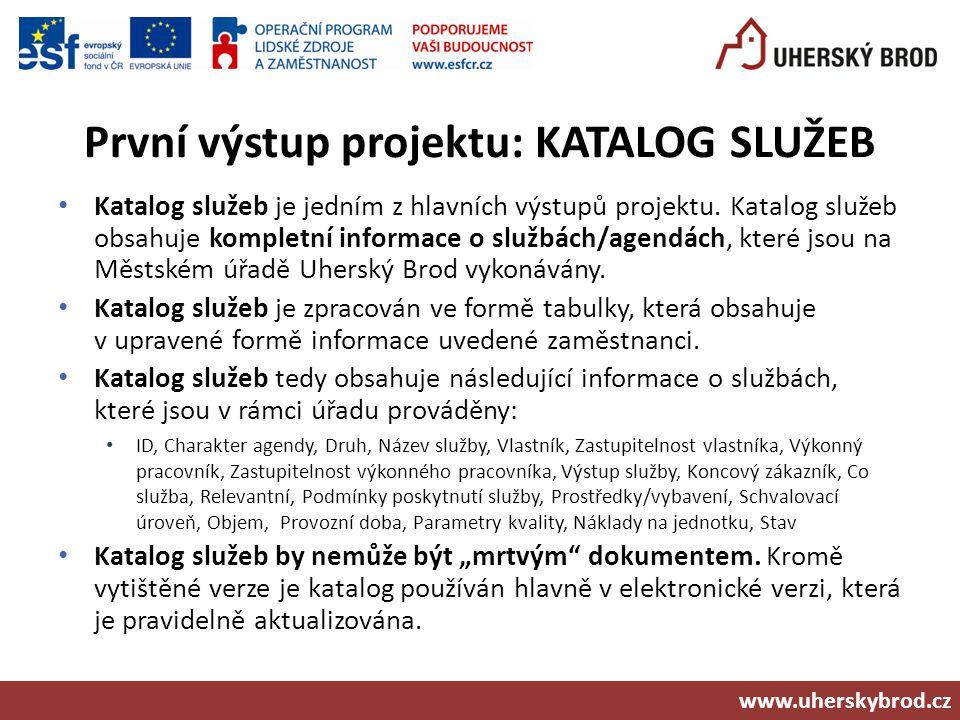 První výstup projektu: KATALOG SLUŽEB Katalog služeb je jedním z hlavních výstupů projektu. Katalog služeb obsahuje kompletní informace o službách/age