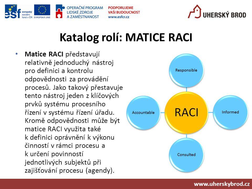 Katalog rolí: MATICE RACI Matice RACI představují relativně jednoduchý nástroj pro definici a kontrolu odpovědnosti za provádění procesů. Jako takový