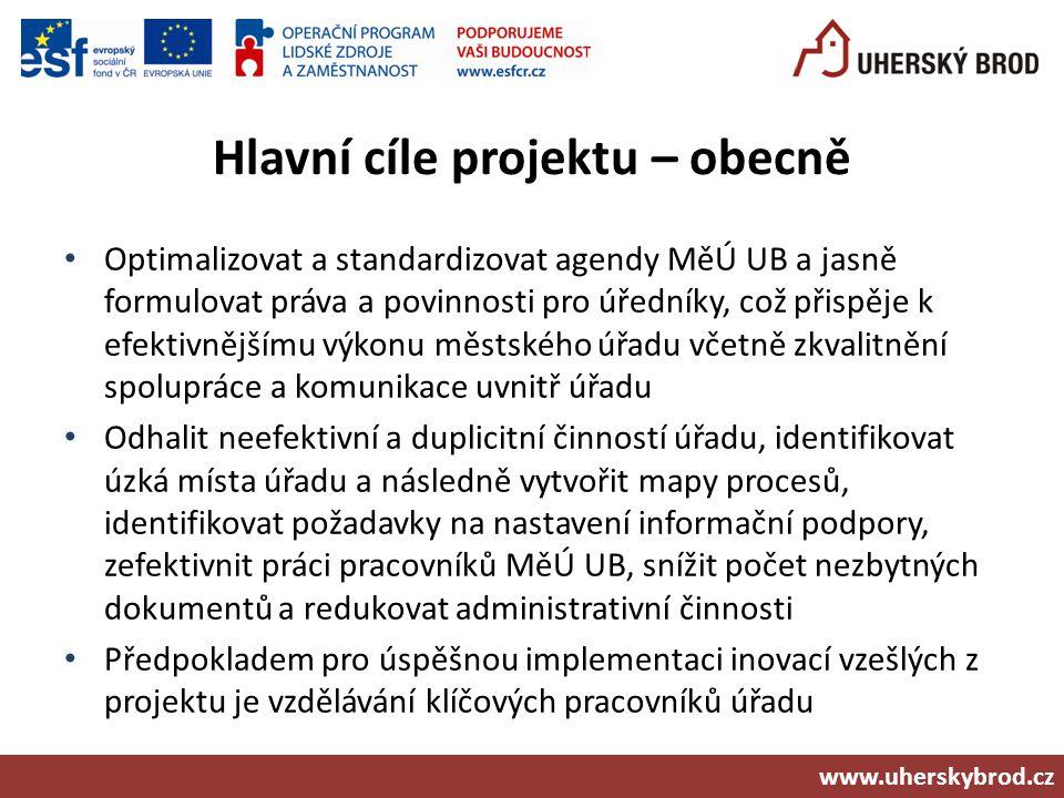 Hlavní cíle projektu – obecně Optimalizovat a standardizovat agendy MěÚ UB a jasně formulovat práva a povinnosti pro úředníky, což přispěje k efektivn