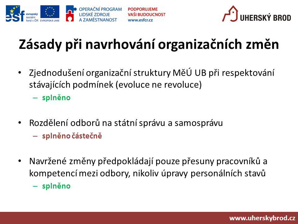 Zásady při navrhování organizačních změn Zjednodušení organizační struktury MěÚ UB při respektování stávajících podmínek (evoluce ne revoluce) – splně