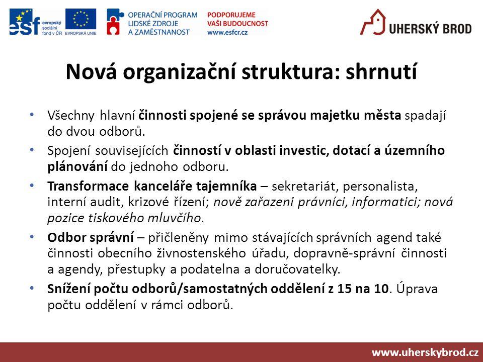 Nová organizační struktura: shrnutí Všechny hlavní činnosti spojené se správou majetku města spadají do dvou odborů. Spojení souvisejících činností v