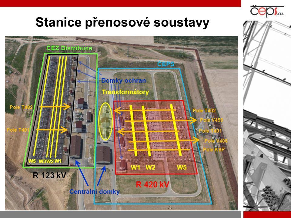 Stanice přenosové soustavy R 123 kV R 420 kV Domky ochran W1W2W5 Pole KSP Pole V405 Pole T401 Pole V459 Pole T402 Transformátory Centrální domky ČEPS ČEZ Distribuce W1 W2W3 W5 Pole T401 Pole T402